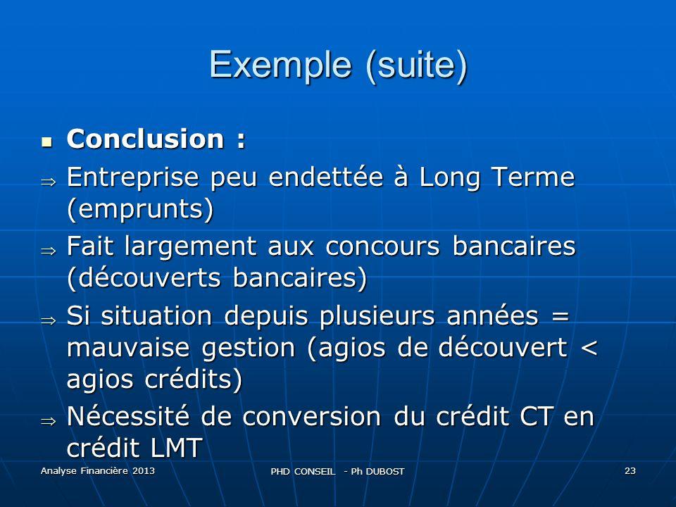 Exemple (suite) Conclusion :