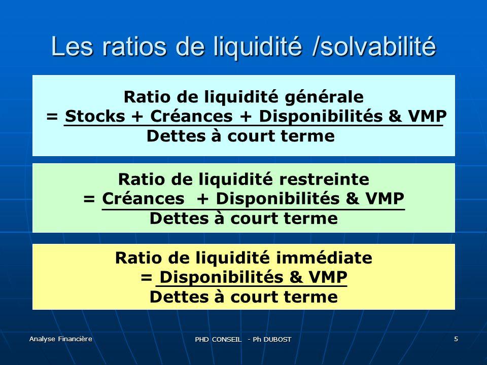Les ratios de liquidité /solvabilité
