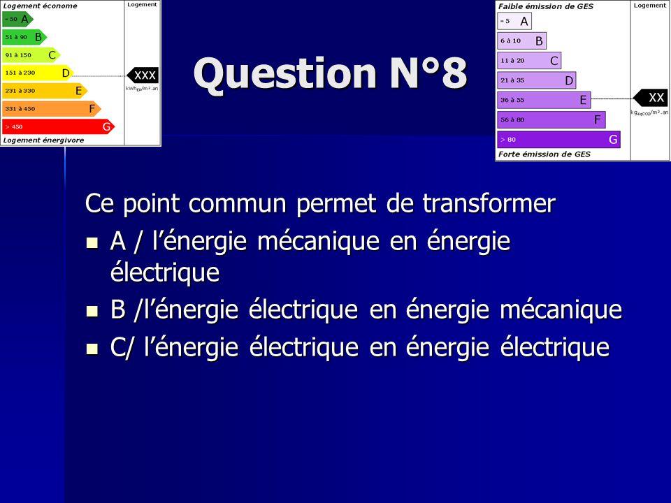 Question N°8 Ce point commun permet de transformer