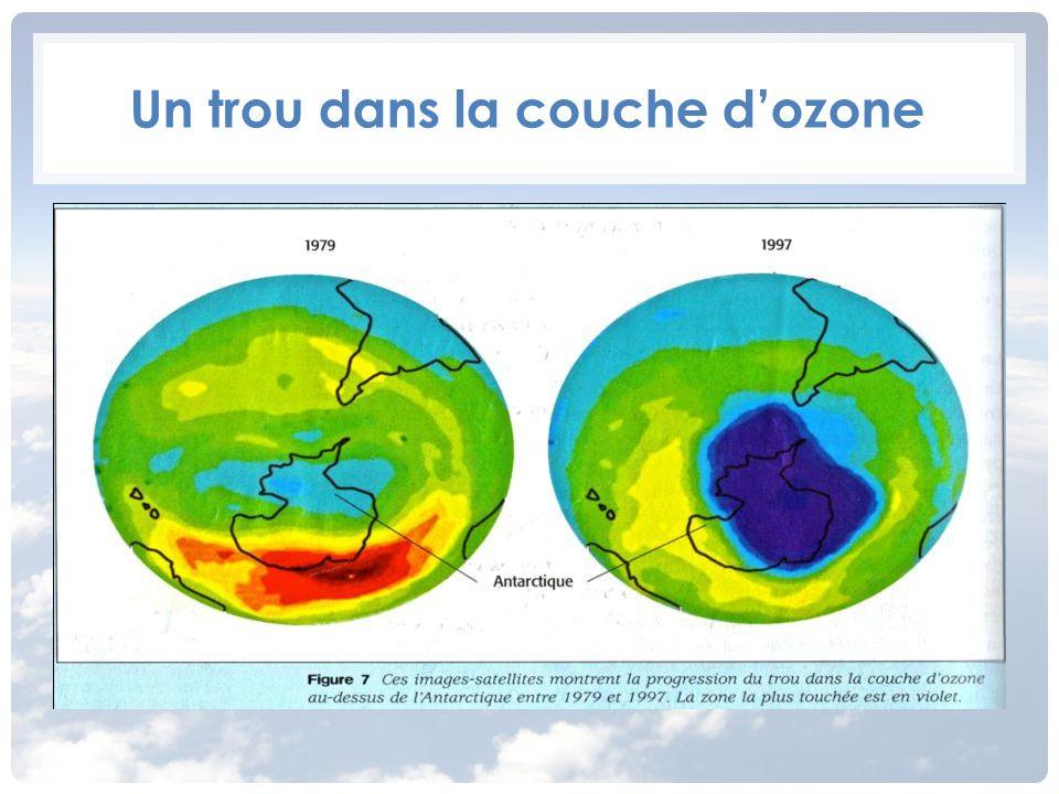 La terre et l espace les caract ristiques g n rales de la terre ppt video online t l charger - Trou de la couche d ozone ...
