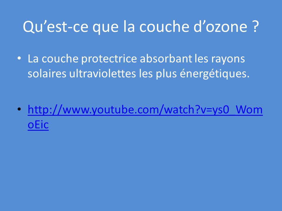 R percussions de l activit humaine sur l environnement ppt video online t l charger - Qu est ce que la couche d ozone ...