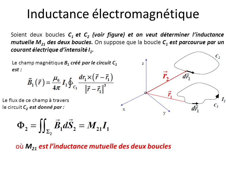 Inductance électromagnétique
