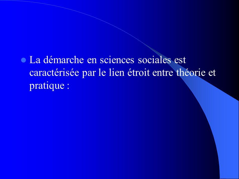 La démarche en sciences sociales est caractérisée par le lien étroit entre théorie et pratique :