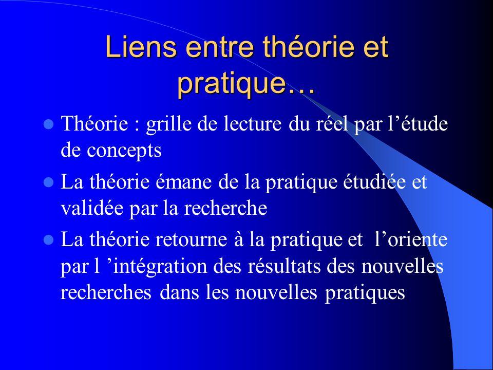 Liens entre théorie et pratique…