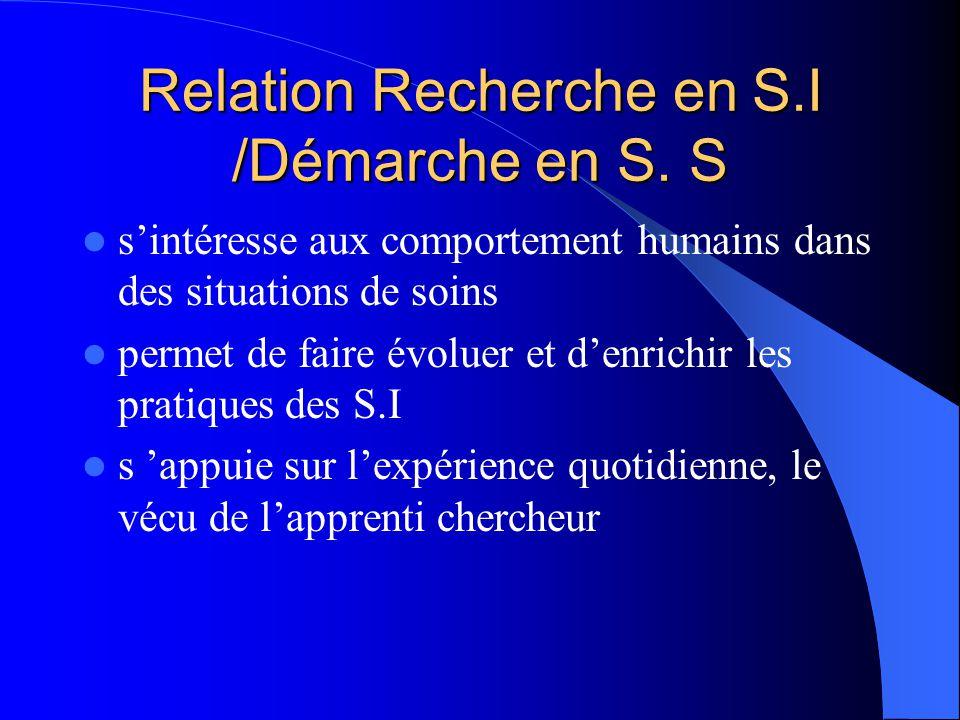 Relation Recherche en S.I /Démarche en S. S