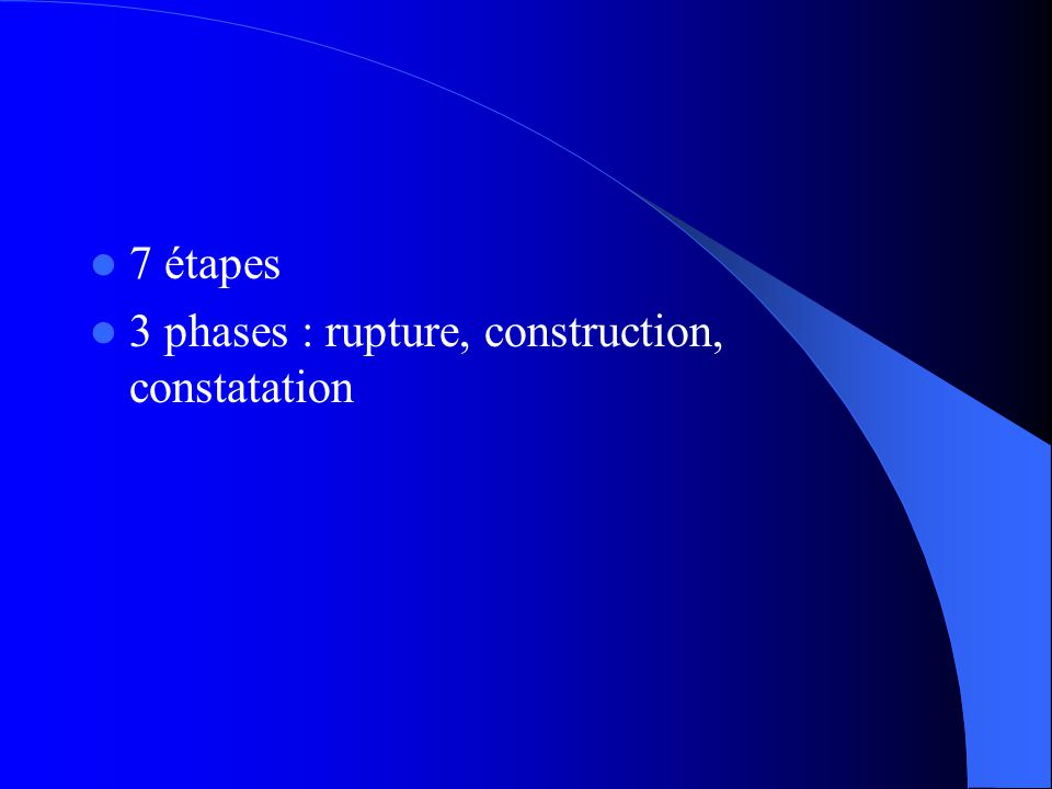 7 étapes 3 phases : rupture, construction, constatation