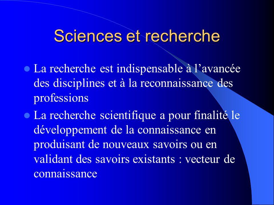 Sciences et recherche La recherche est indispensable à l'avancée des disciplines et à la reconnaissance des professions.