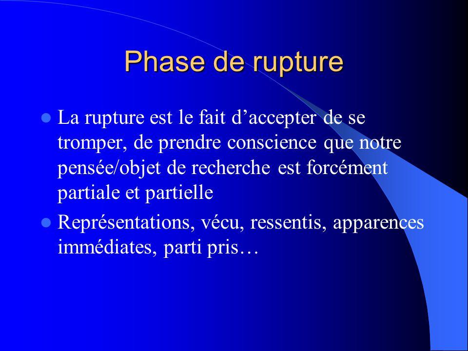 Phase de rupture