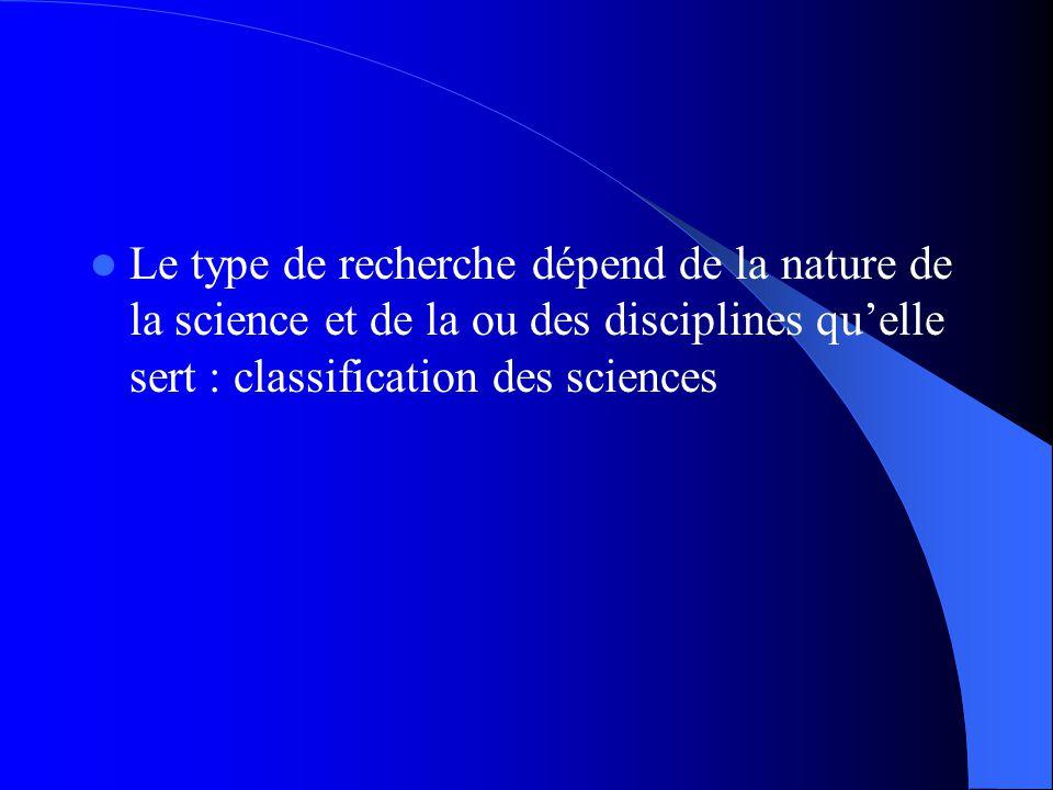 Le type de recherche dépend de la nature de la science et de la ou des disciplines qu'elle sert : classification des sciences