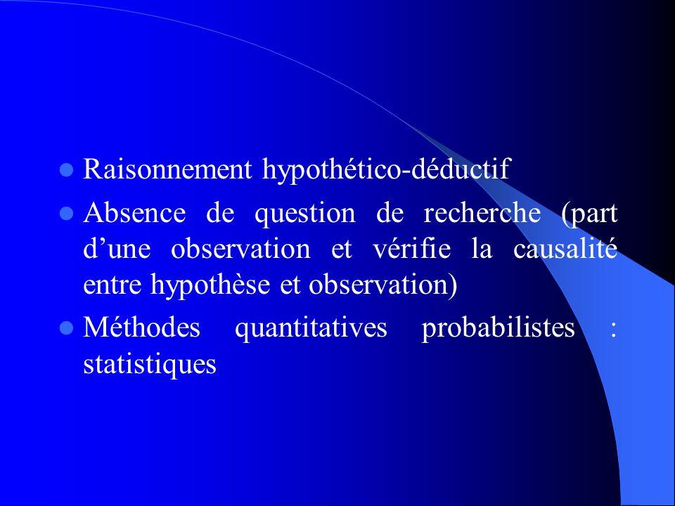 Raisonnement hypothético-déductif