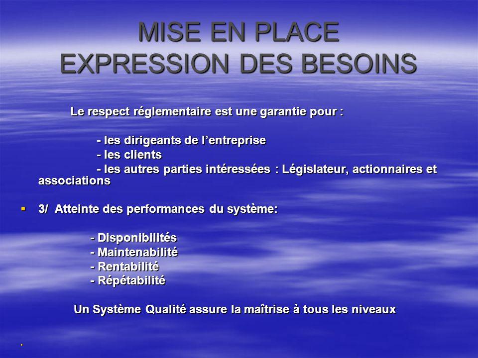 MISE EN PLACE EXPRESSION DES BESOINS