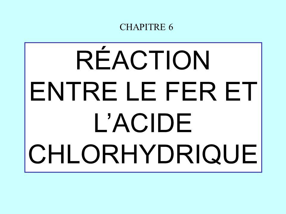 RÉACTION ENTRE LE FER ET L'ACIDE CHLORHYDRIQUE
