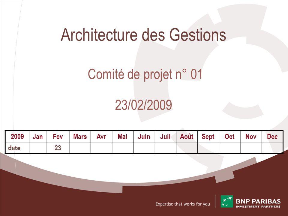 Architecture des gestions comit de projet n 01 23 02 for Projet architectural definition