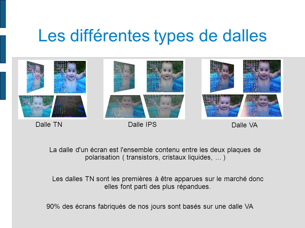 Quels sont les diff rents types d 39 crans et comment for Type dalle ecran