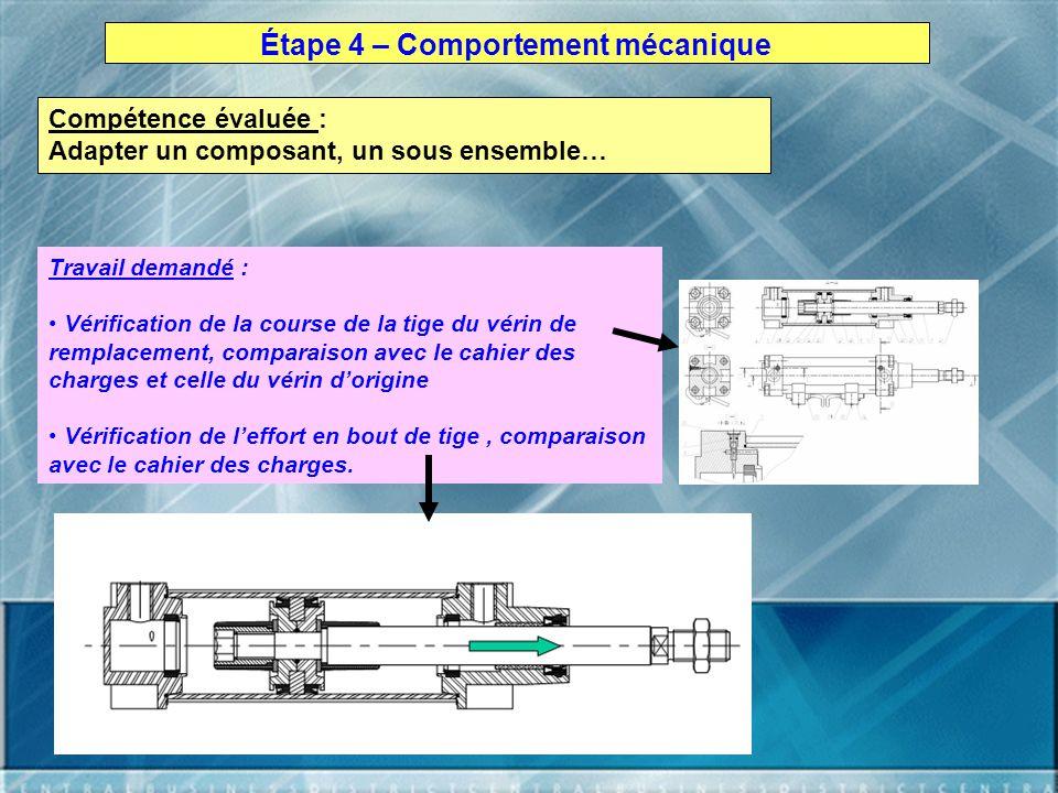 Étape 4 – Comportement mécanique