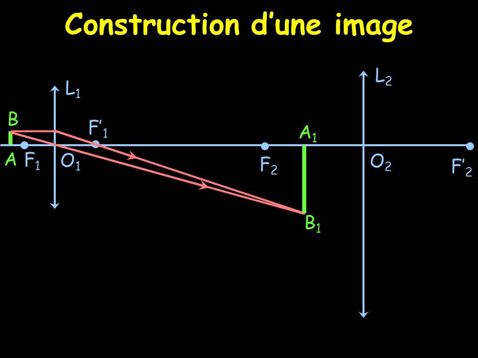 Le microscope g baudot d apr s t boivin ppt t l charger - Construction d une paillote ...