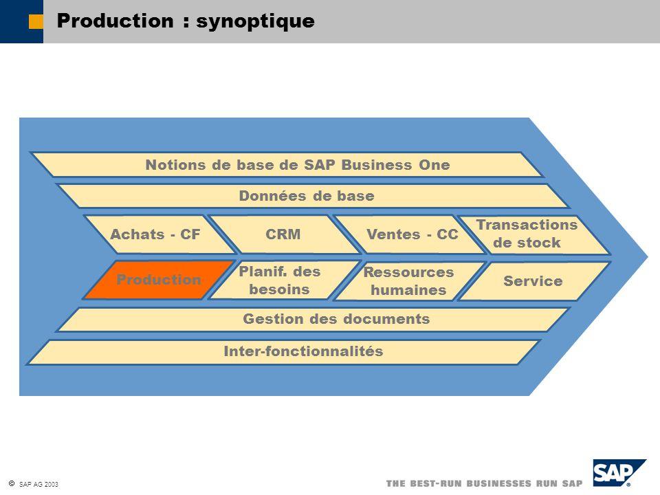 gestion de production pdf ppt