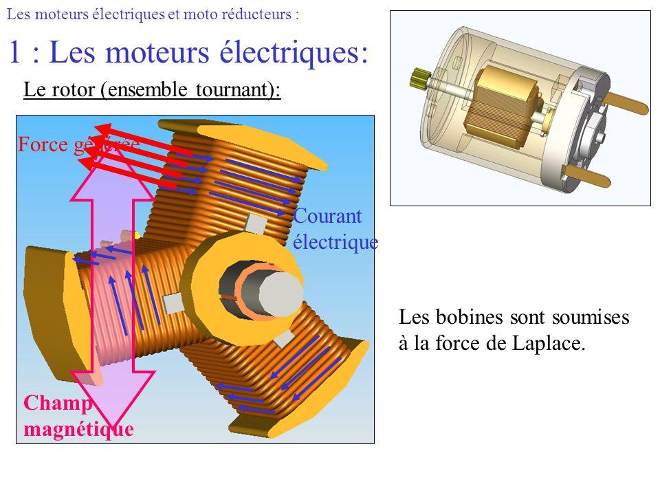 les moteurs lectriques et moto r ducteurs ppt video online t l charger. Black Bedroom Furniture Sets. Home Design Ideas