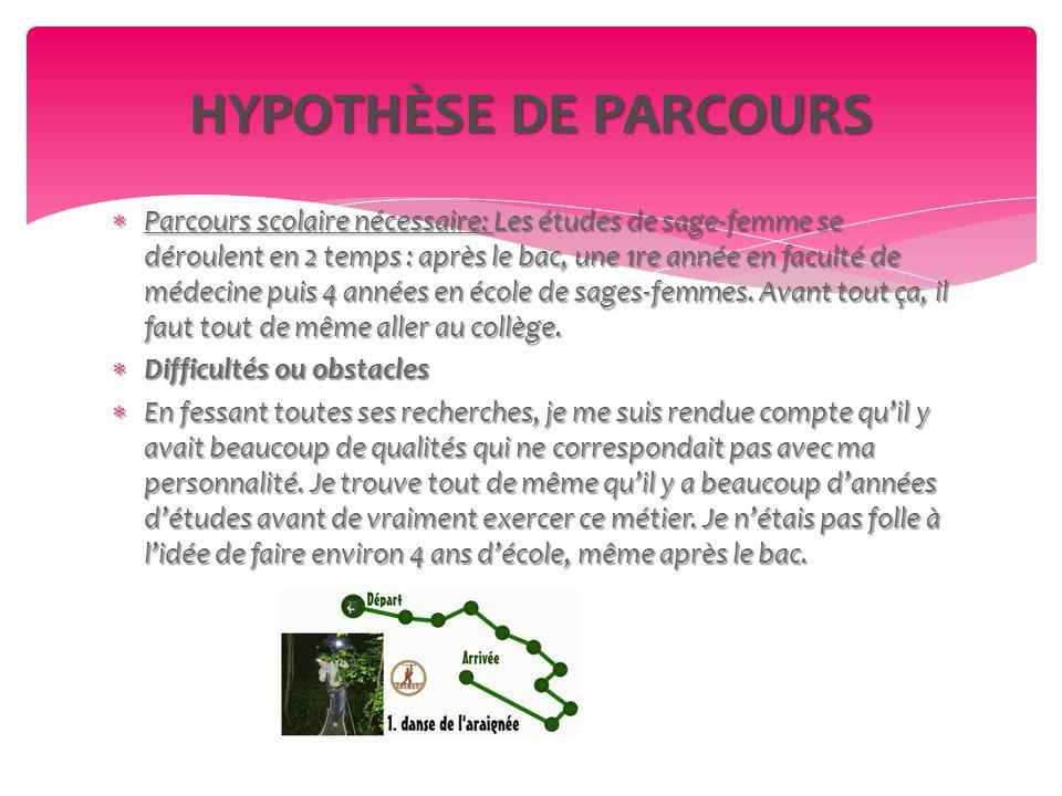 HYPOTHÈSE DE PARCOURS