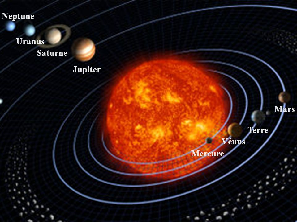 Neptune Uranus Saturne Jupiter Mars Terre Vénus Mercure