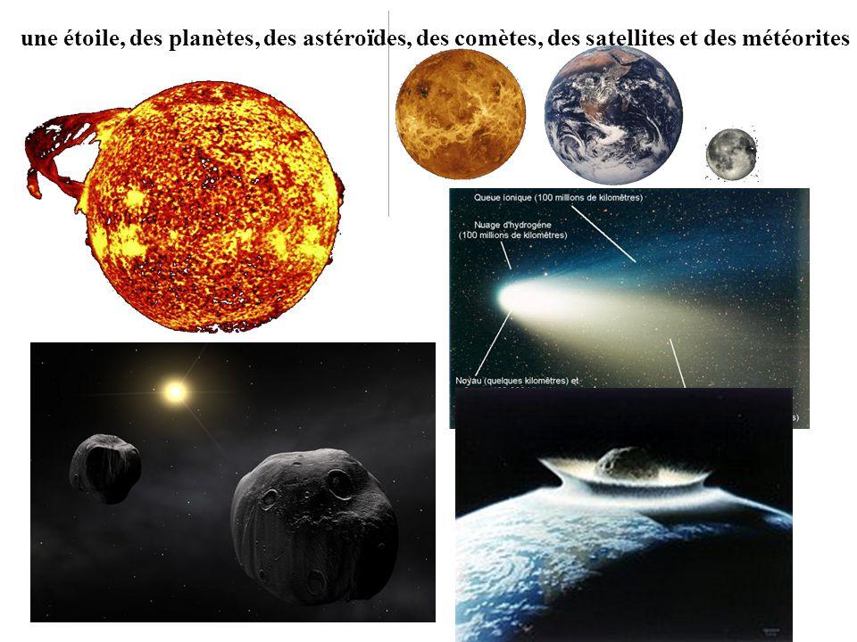 une étoile, des planètes, des astéroïdes, des comètes, des satellites et des météorites