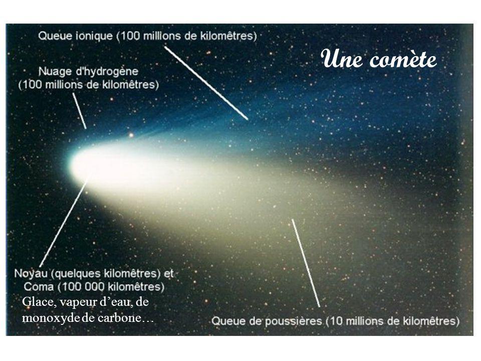 Une comète Glace, vapeur d'eau, de monoxyde de carbone…