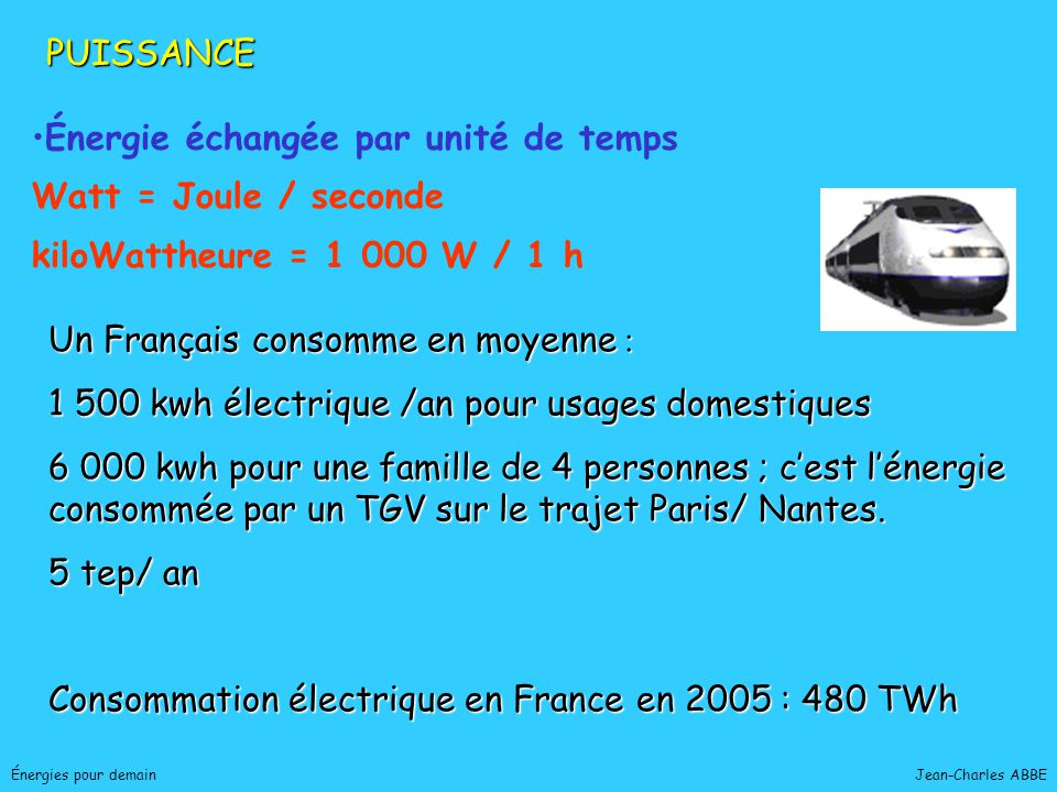 quelles energies pour demain ppt video online t l charger. Black Bedroom Furniture Sets. Home Design Ideas
