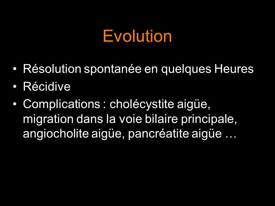 Evolution Résolution spontanée en quelques Heures Récidive