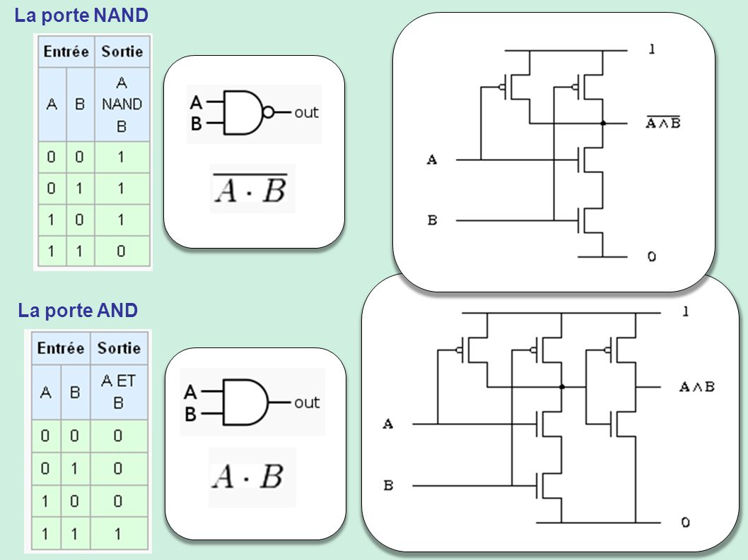 Iv la jonction jonction pn diodes et transistors ppt for Porte nand transistor