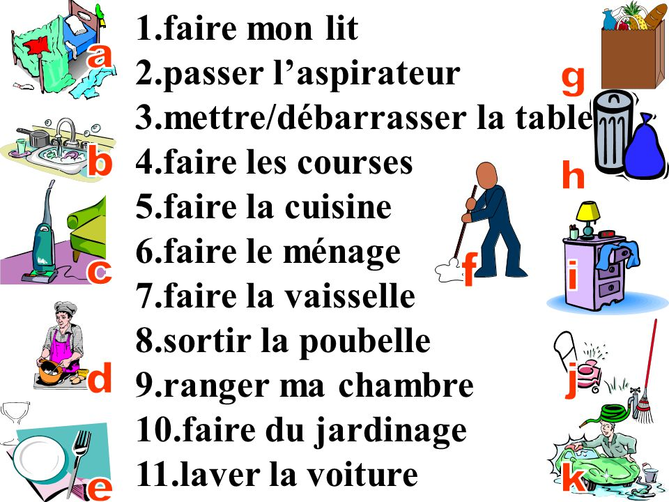 La table les courses - Debarrasser la table en anglais ...