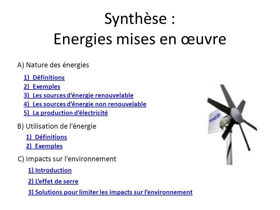 Synthèse : Energies mises en œuvre