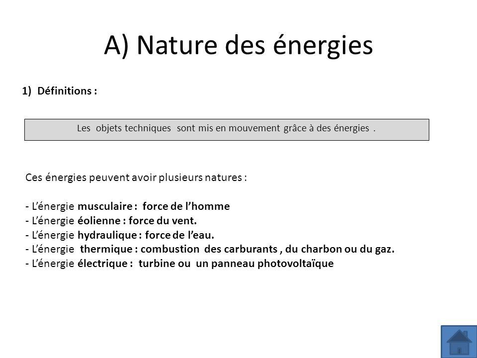 Les objets techniques sont mis en mouvement grâce à des énergies .