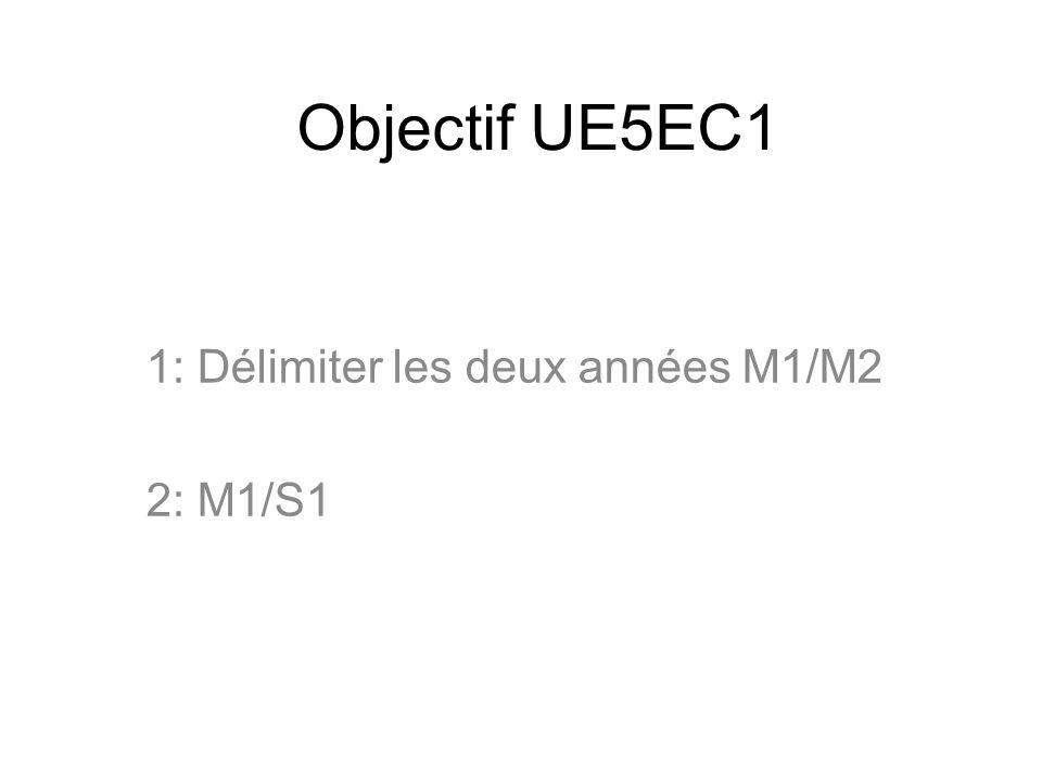 1: Délimiter les deux années M1/M2 2: M1/S1