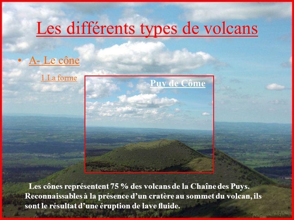 Les différents types de volcans
