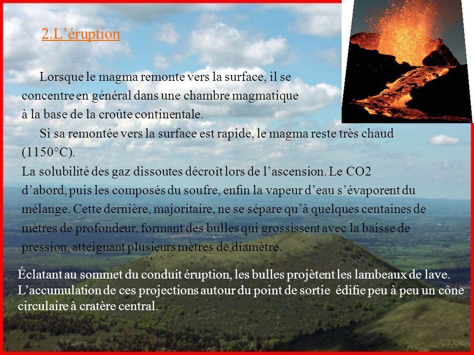 2.L'éruption Lorsque le magma remonte vers la surface, il se