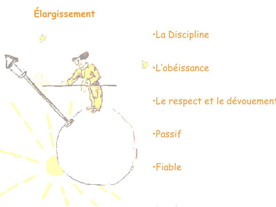 Élargissement La Discipline L'obéissance Le respect et le dévouement Passif Fiable