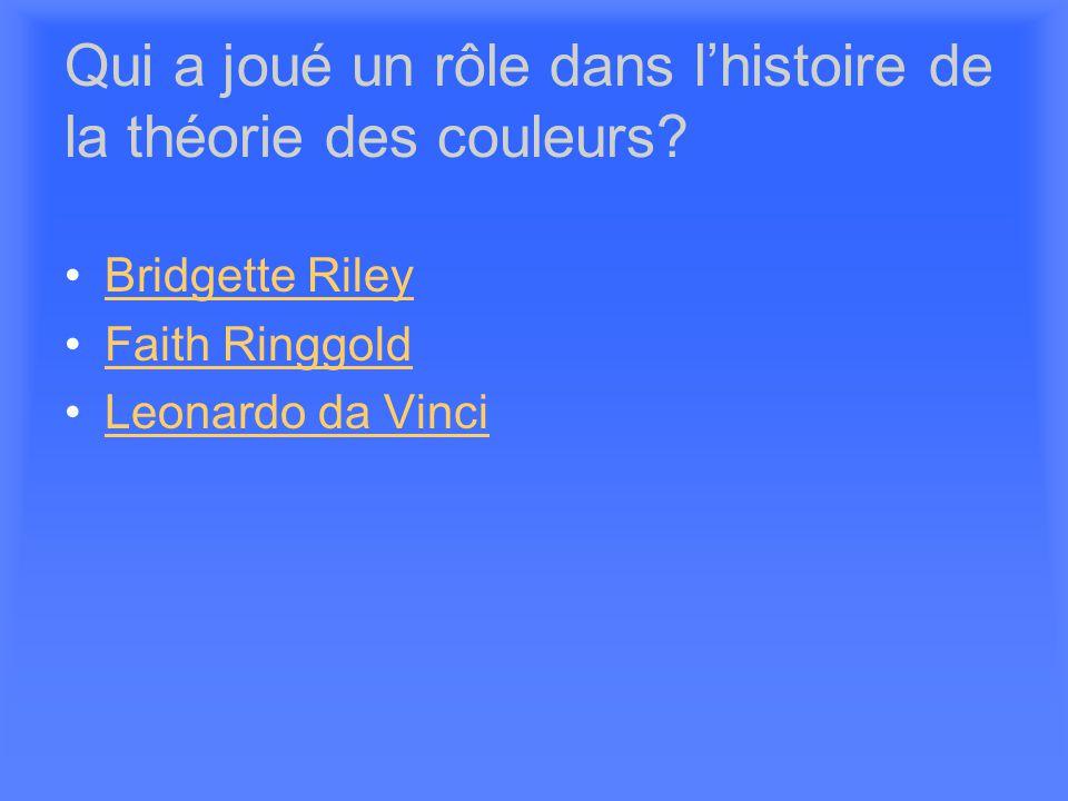 Qui a joué un rôle dans l'histoire de la théorie des couleurs