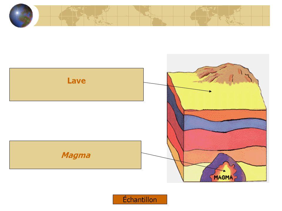 Lave Magma Échantillon
