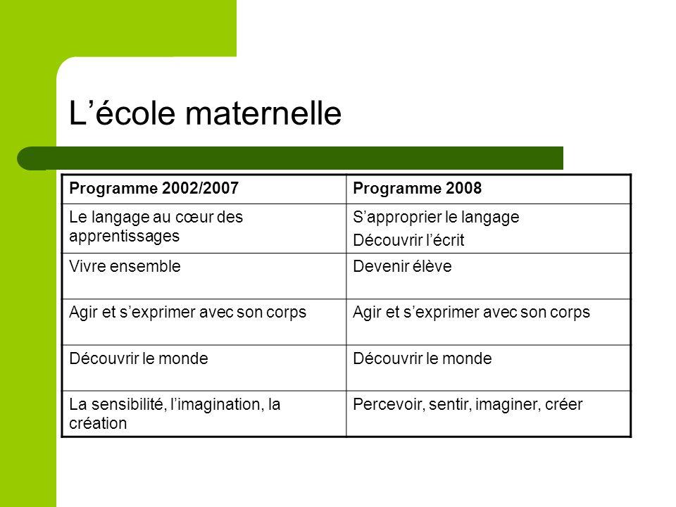 programme école 2008