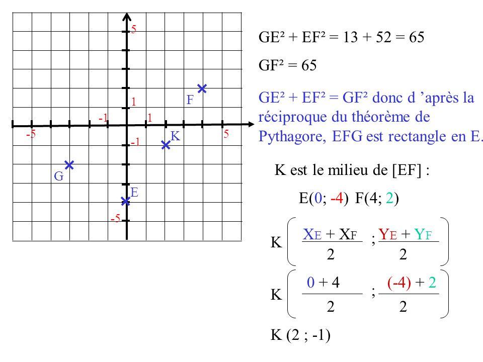 1 -1. 5. -5. E. G. F. GE² + EF² = 13 + 52 = 65. GF² = 65.