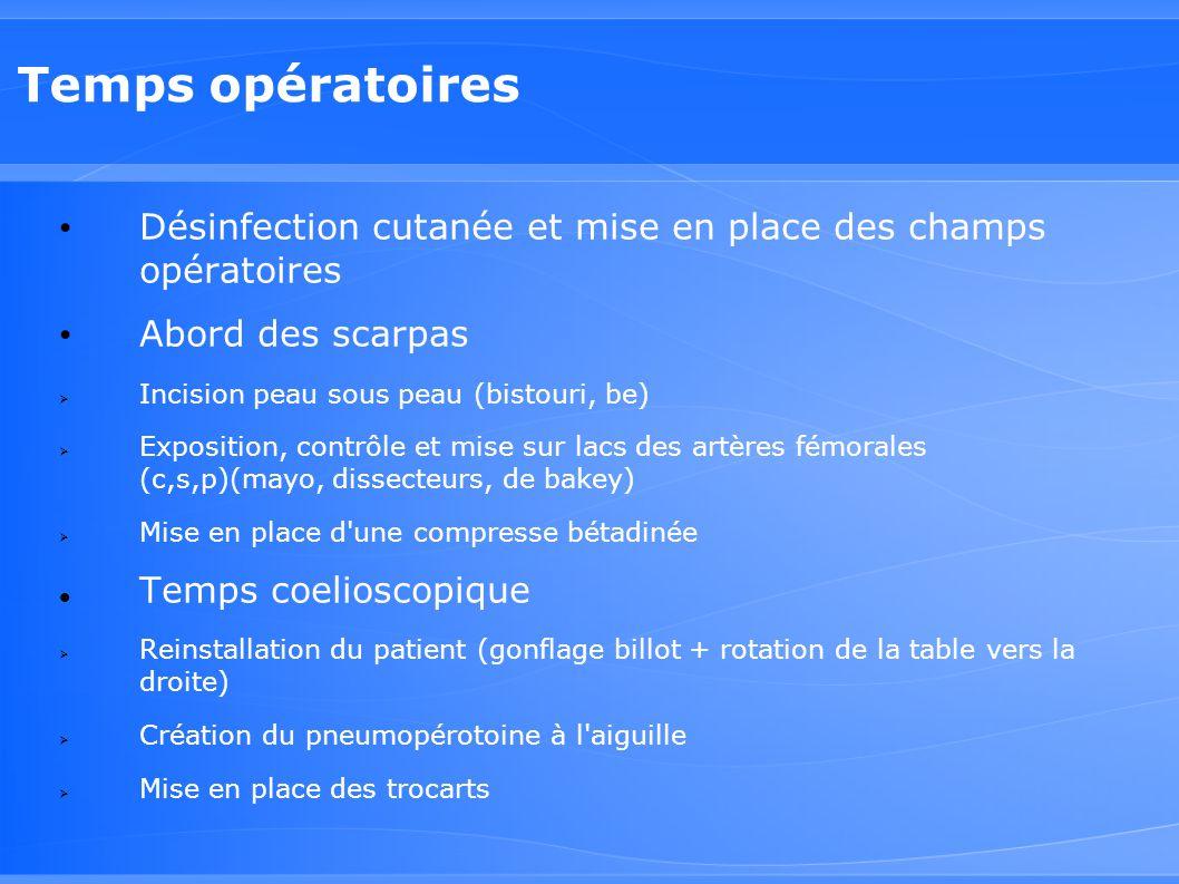 Temps opératoires Désinfection cutanée et mise en place des champs opératoires. Abord des scarpas.
