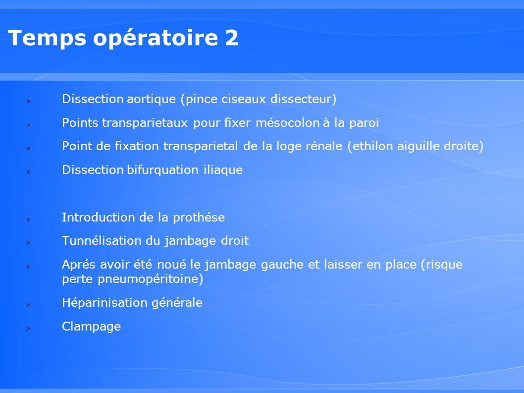 Temps opératoire 2 Dissection aortique (pince ciseaux dissecteur)