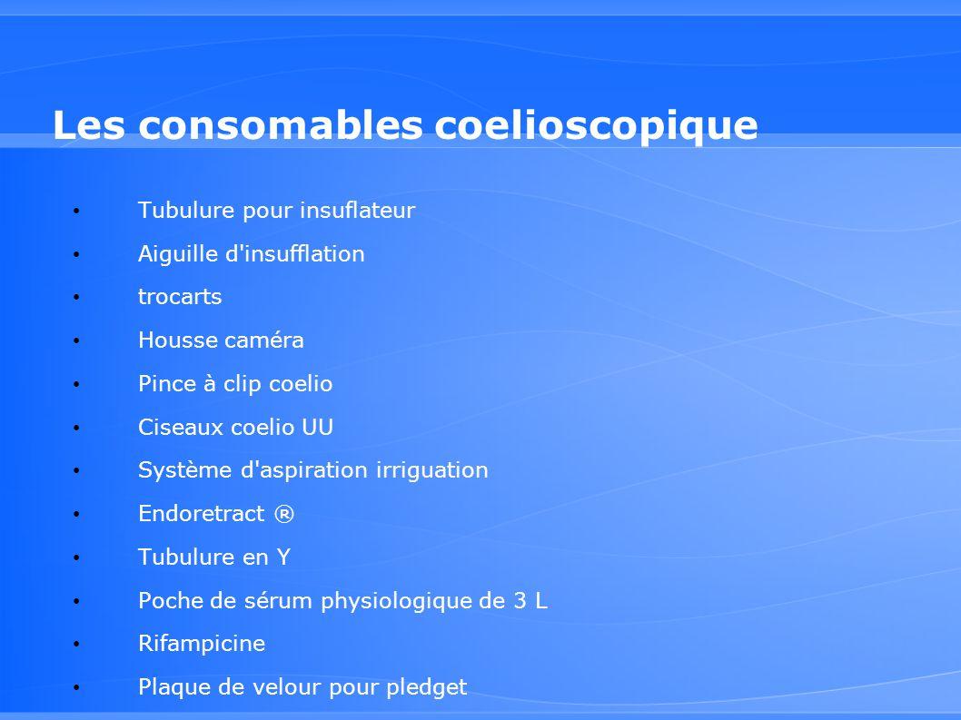 Les consomables coelioscopique