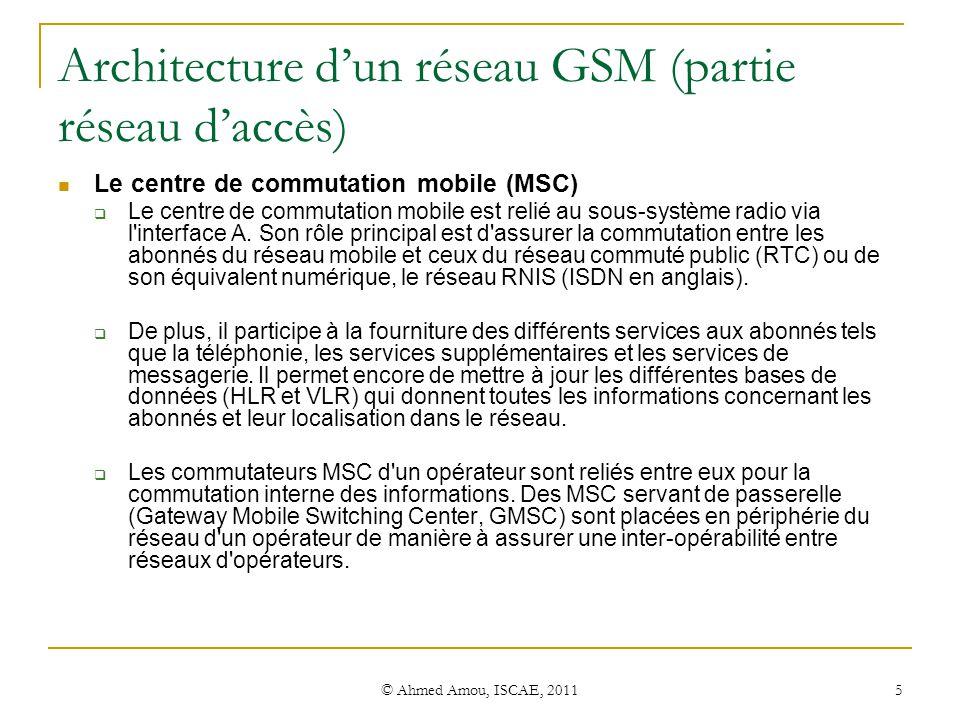 Initiation au r seau gsm ppt video online t l charger for L architecture d un systeme de messagerie