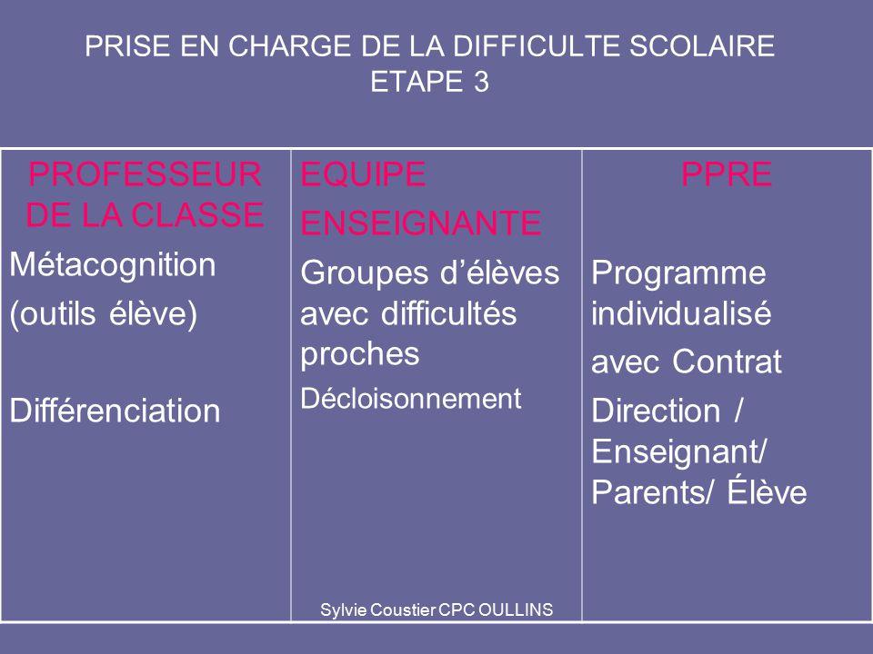 PRISE EN CHARGE DE LA DIFFICULTE SCOLAIRE ETAPE 3