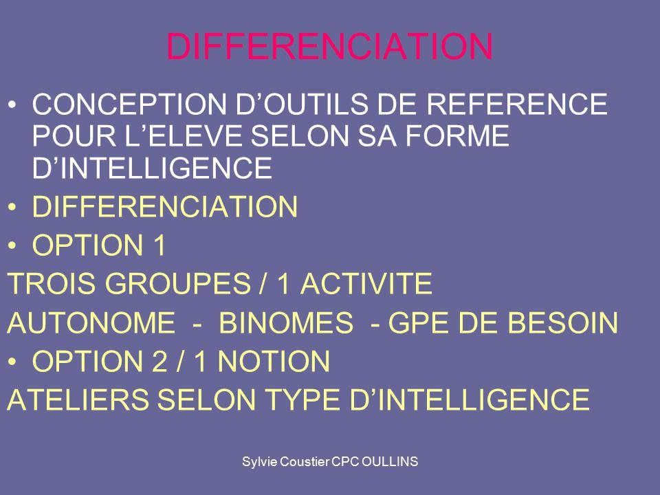 Sylvie Coustier CPC OULLINS