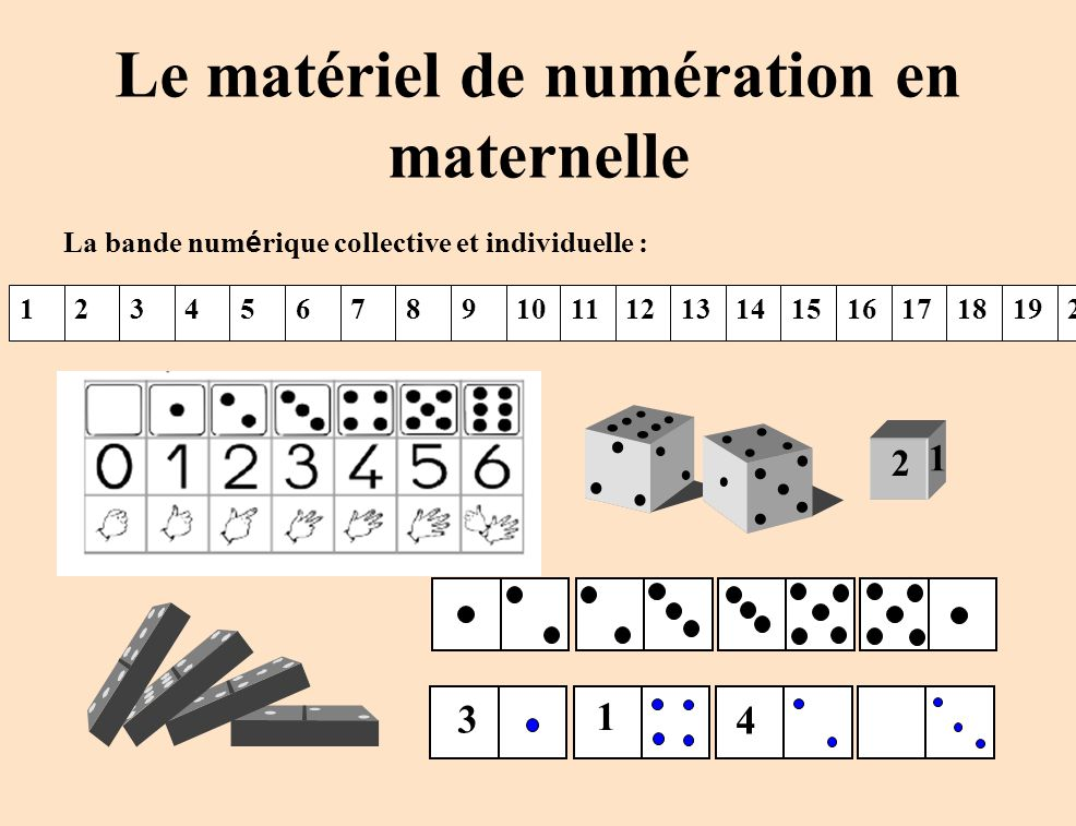 La numeration en maternelle ppt video online t l charger for Le nombre 13 film