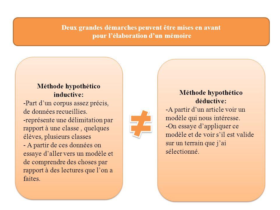 Méthode hypothético inductive: Méthode hypothético déductive: