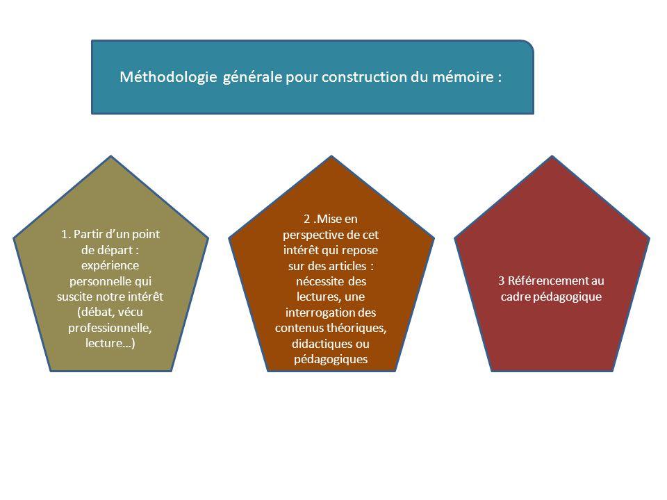 Méthodologie générale pour construction du mémoire :