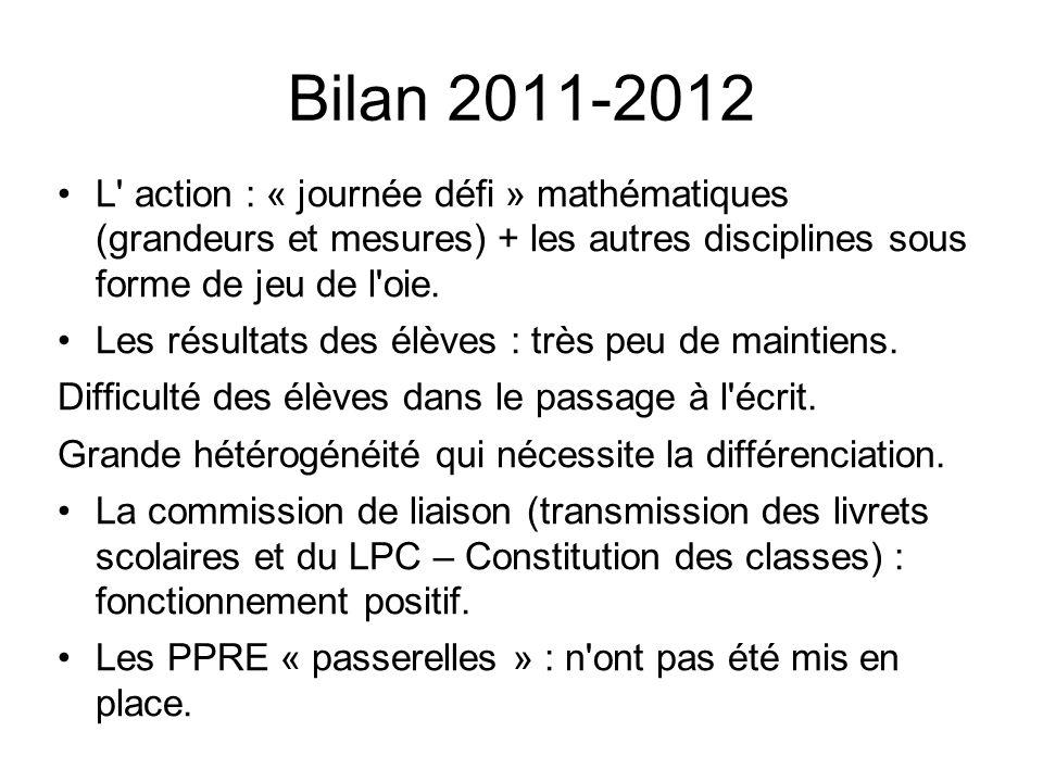 Favori Réunion de liaison CM2-6° Collège Eugénie de POMEY - ppt video  LM08